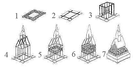 Stave church construction diagram
